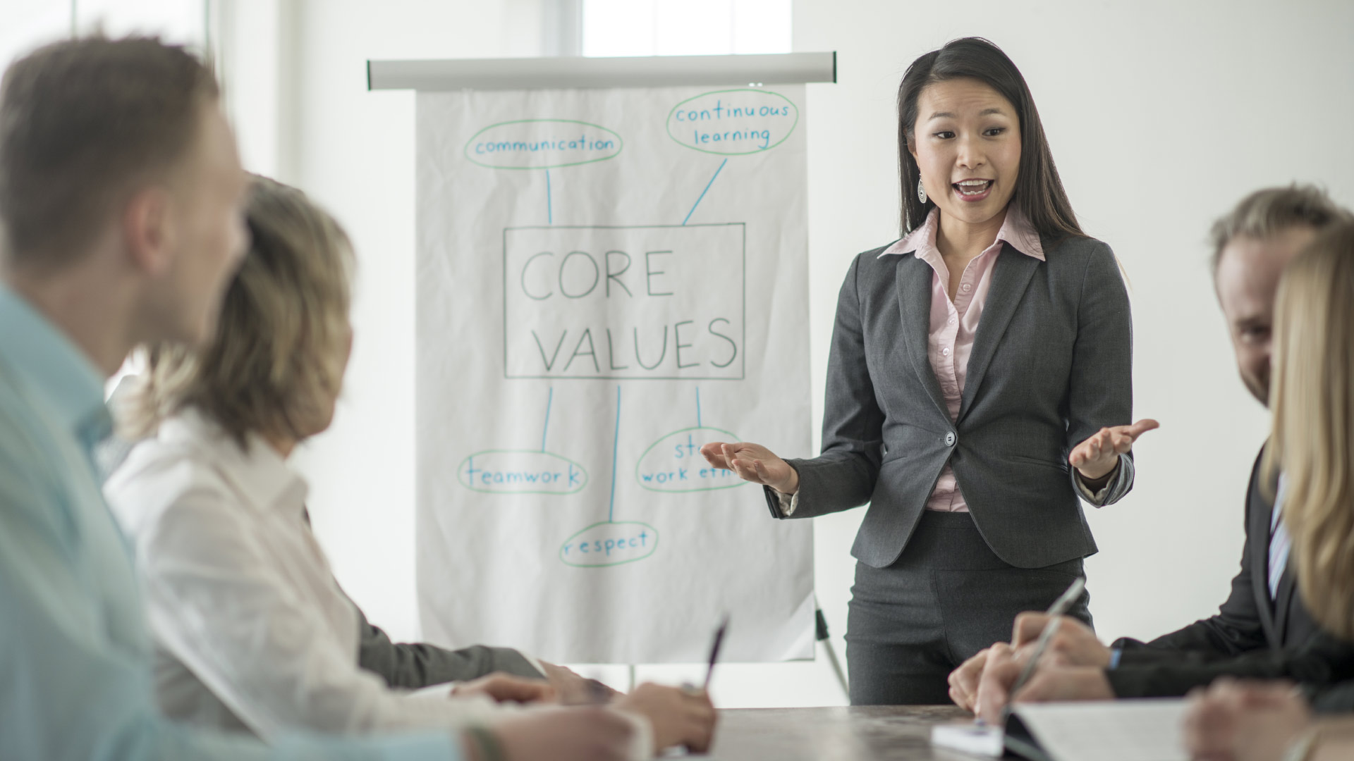 7 Ways To Develop an Effective Ethics Training for Employees